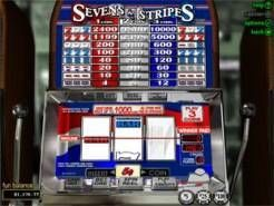 Sevens and Stripes Slots